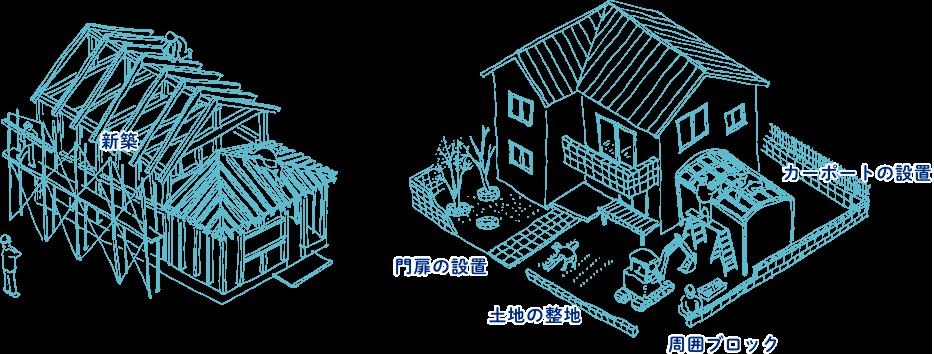 新築・外構工事