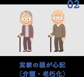 02 実家の親が心配(介護・老朽化)